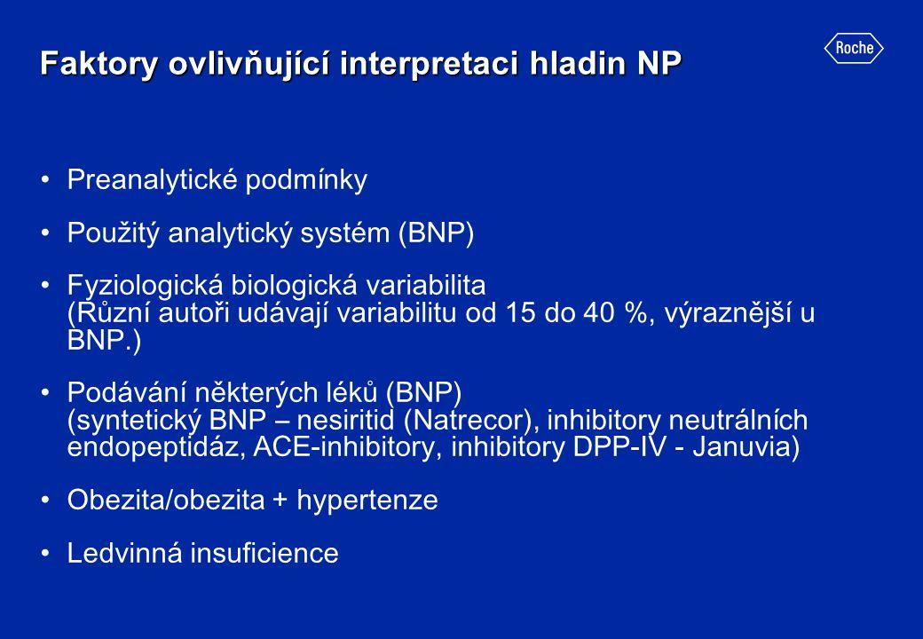 Faktory ovlivňující interpretaci hladin NP