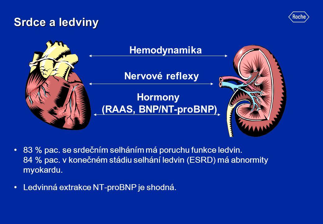 Hormony (RAAS, BNP/NT-proBNP)