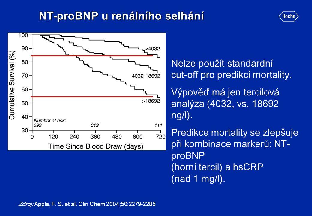 NT-proBNP u renálního selhání