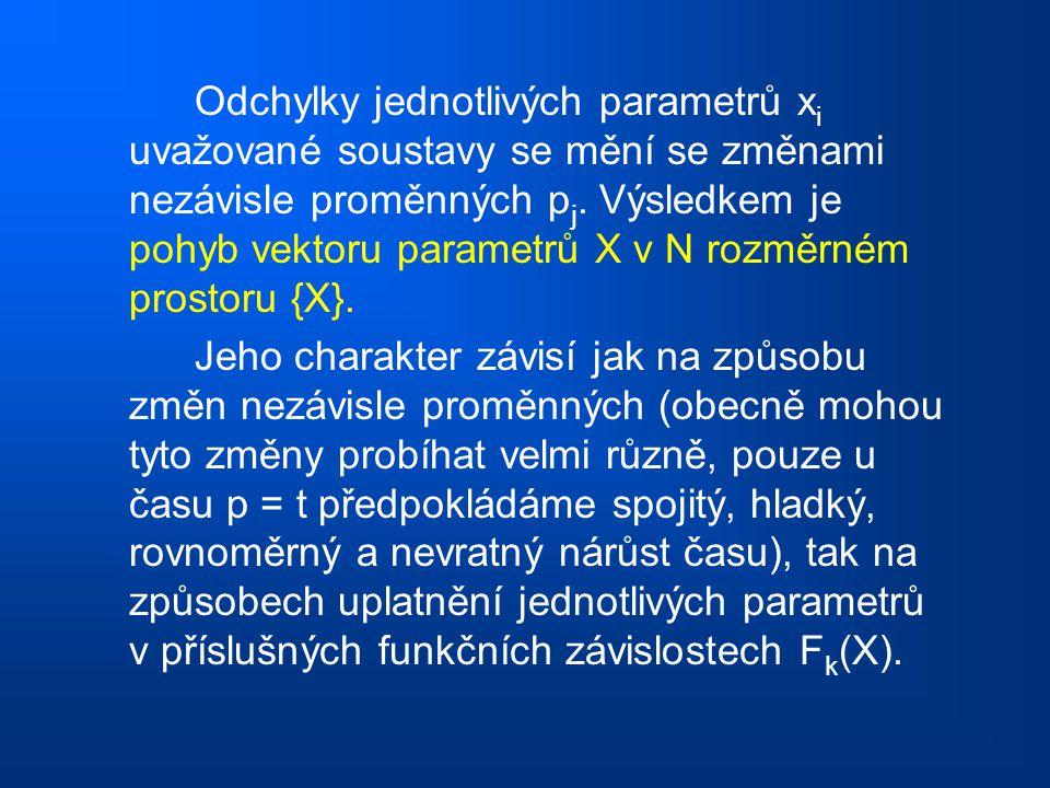 Odchylky jednotlivých parametrů xi uvažované soustavy se mění se změnami nezávisle proměnných pj. Výsledkem je pohyb vektoru parametrů X v N rozměrném prostoru {X}.