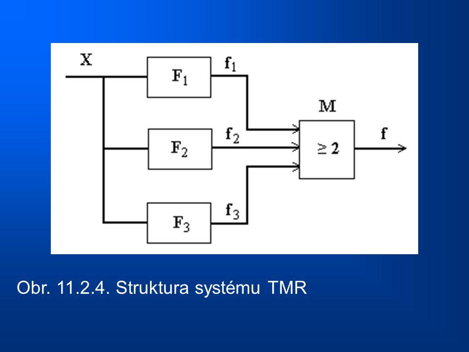 Obr. 11.2.4. Struktura systému TMR