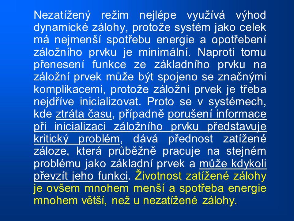 Nezatížený režim nejlépe využívá výhod dynamické zálohy, protože systém jako celek má nejmenší spotřebu energie a opotřebení záložního prvku je minimální.