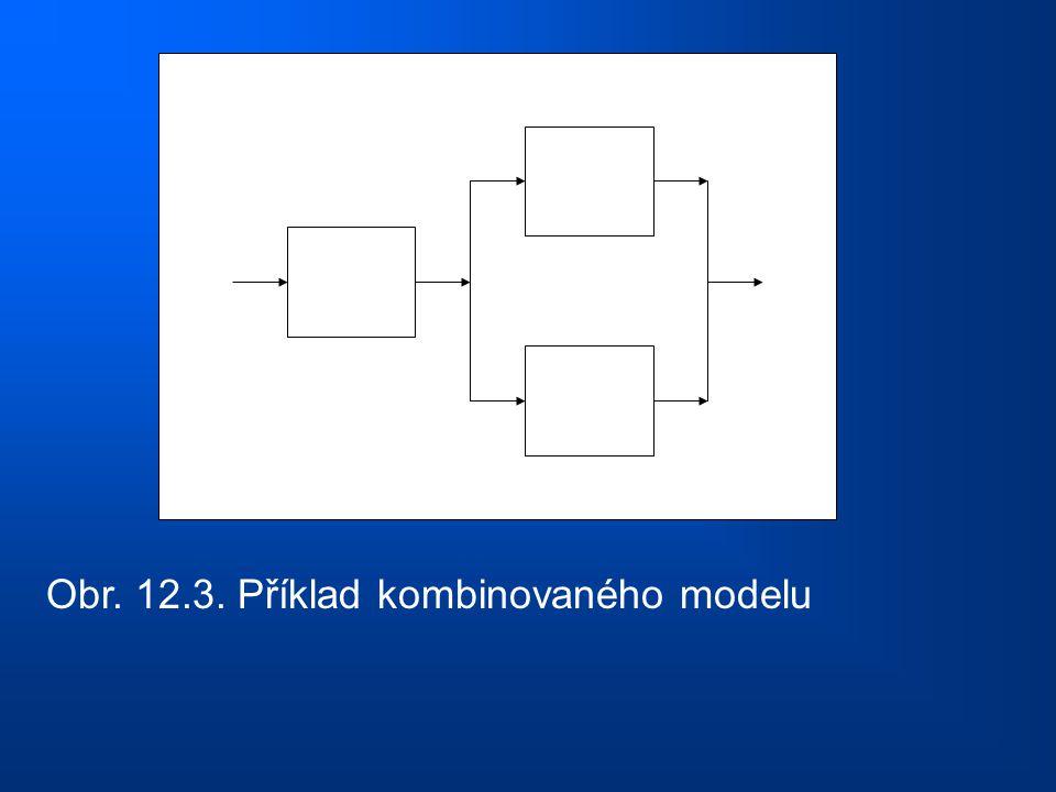 Obr. 12.3. Příklad kombinovaného modelu