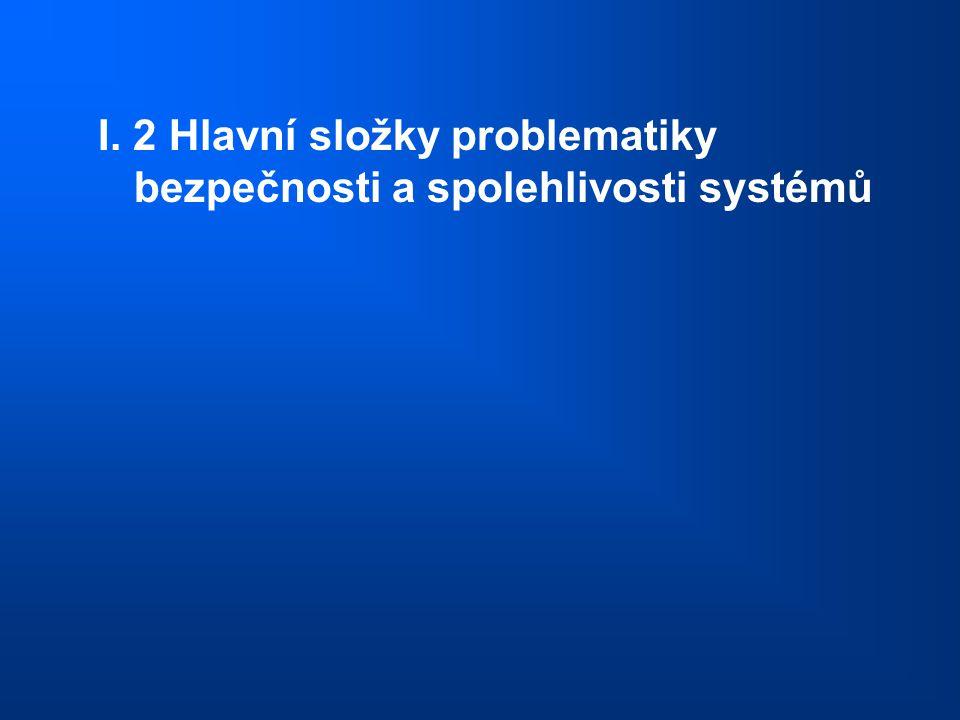 I. 2 Hlavní složky problematiky bezpečnosti a spolehlivosti systémů
