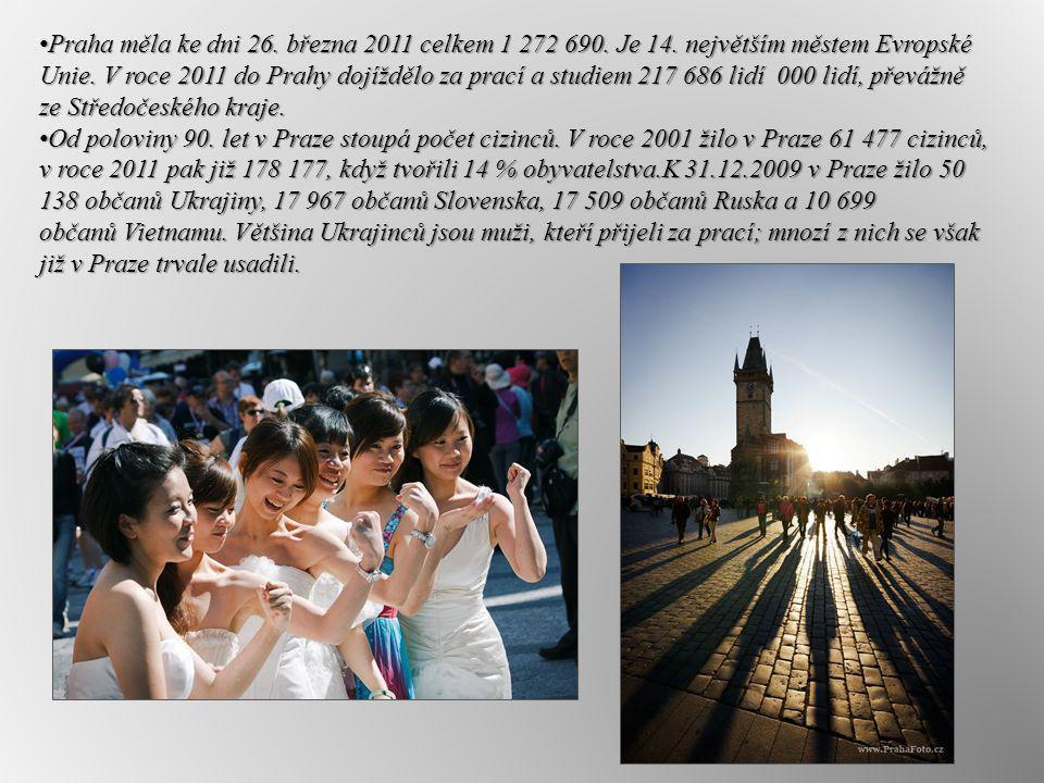 Praha měla ke dni 26. března 2011 celkem 1 272 690. Je 14