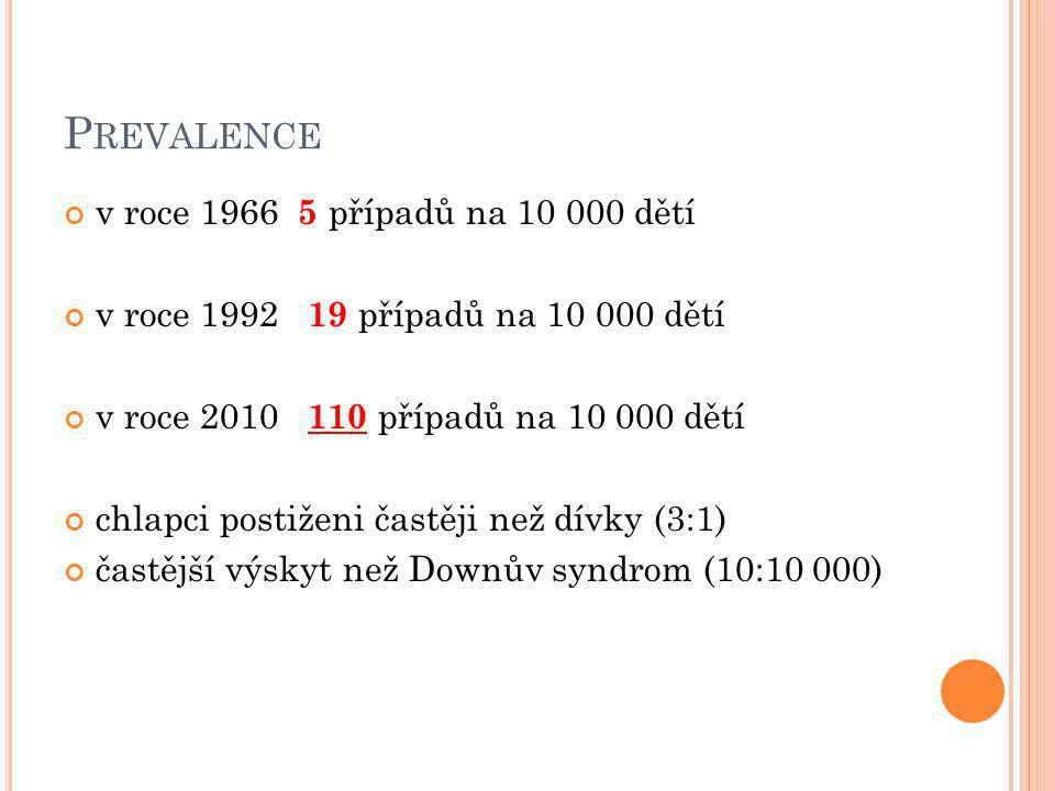 Prevalence v roce 1966 5 případů na 10 000 dětí