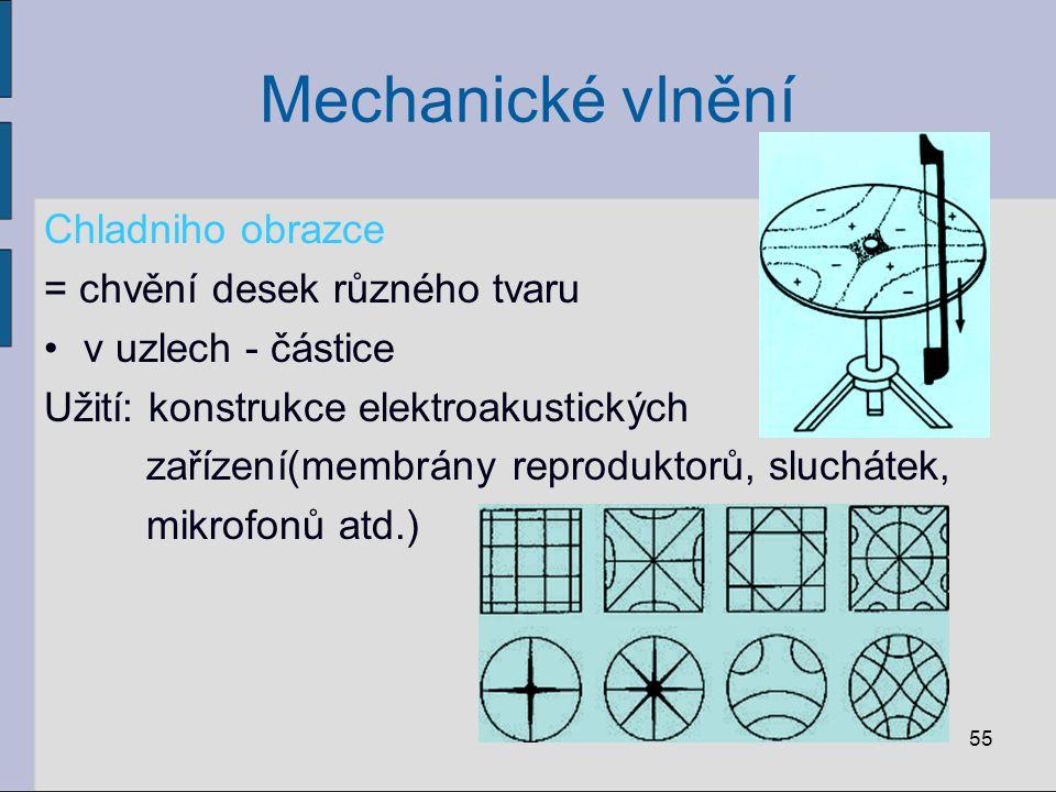 Mechanické vlnění Chladniho obrazce = chvění desek různého tvaru