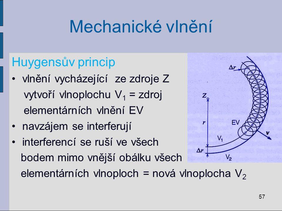 Mechanické vlnění Huygensův princip vlnění vycházející ze zdroje Z