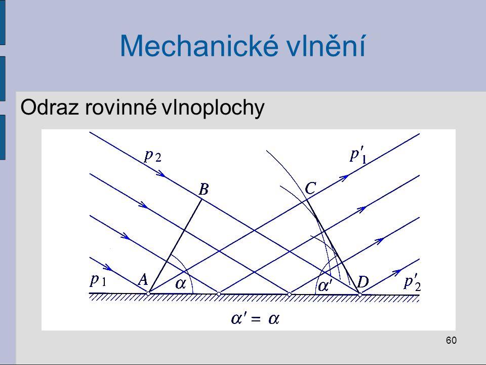 Mechanické vlnění Odraz rovinné vlnoplochy