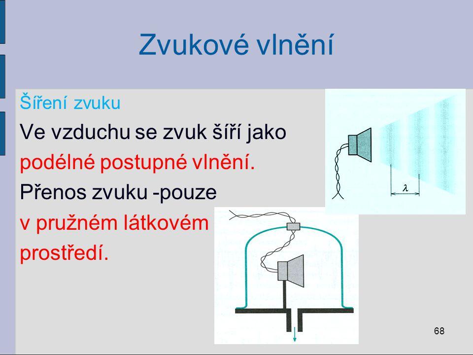 Zvukové vlnění Ve vzduchu se zvuk šíří jako podélné postupné vlnění.