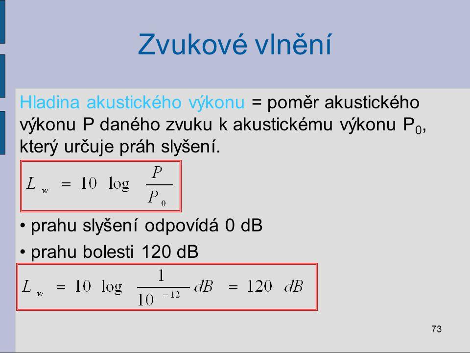 Zvukové vlnění Hladina akustického výkonu = poměr akustického výkonu P daného zvuku k akustickému výkonu P0, který určuje práh slyšení.