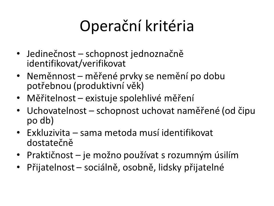 Operační kritéria Jedinečnost – schopnost jednoznačně identifikovat/verifikovat.