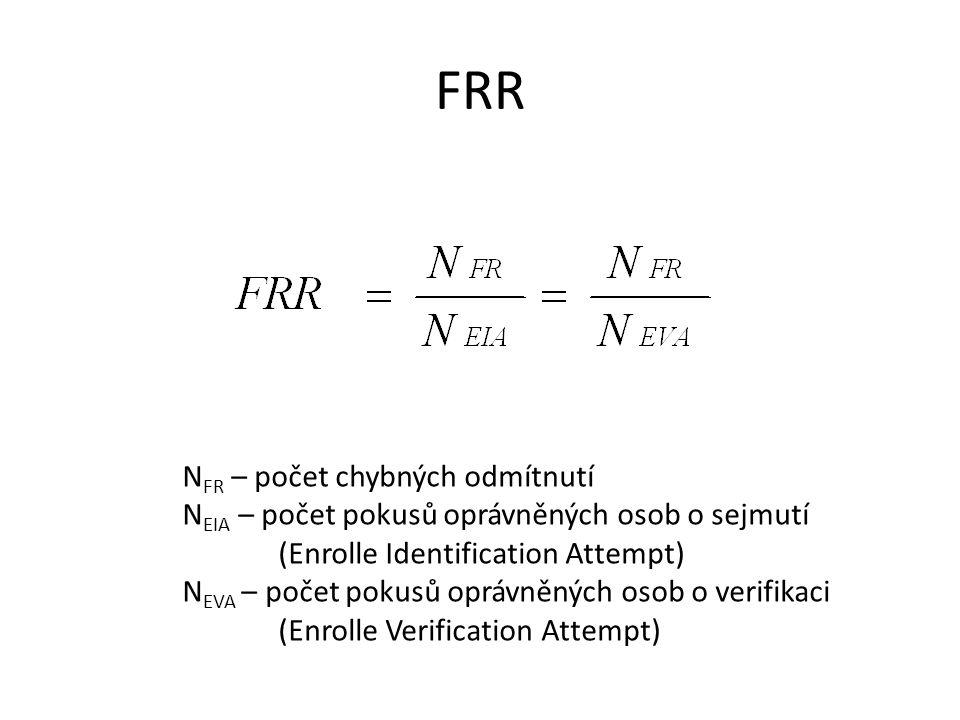 FRR NFR – počet chybných odmítnutí