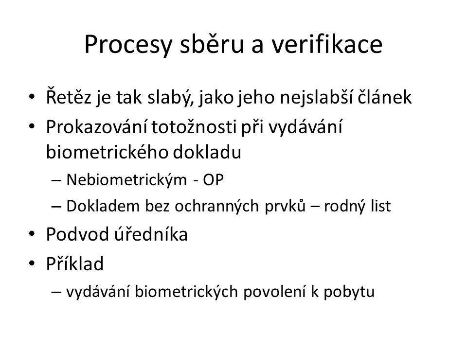 Procesy sběru a verifikace