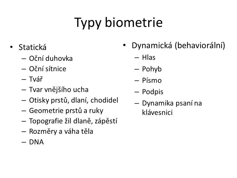 Typy biometrie Dynamická (behaviorální) Statická Hlas Oční duhovka