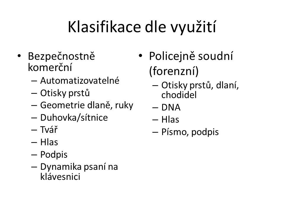Klasifikace dle využití