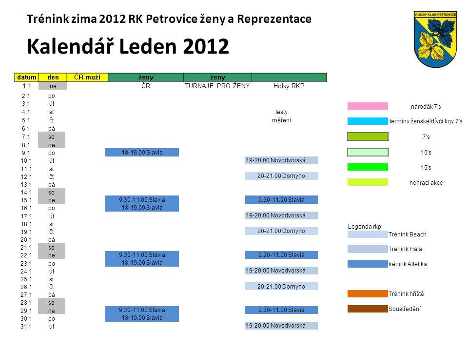 Trénink zima 2012 RK Petrovice ženy a Reprezentace Kalendář Leden 2012