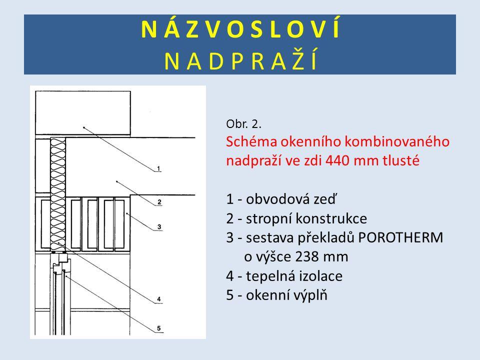N Á Z V O S L O V Í N A D P R A Ž Í Obr. 2. Schéma okenního kombinovaného nadpraží ve zdi 440 mm tlusté.