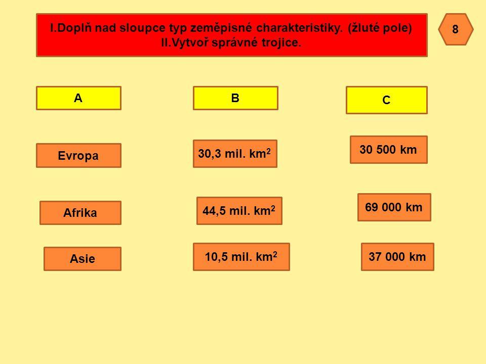 I.Doplň nad sloupce typ zeměpisné charakteristiky. (žluté pole)