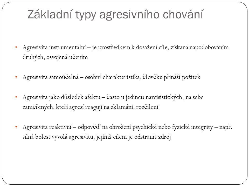Základní typy agresivního chování