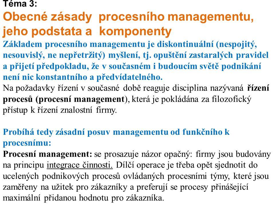 Obecné zásady procesního managementu, jeho podstata a komponenty