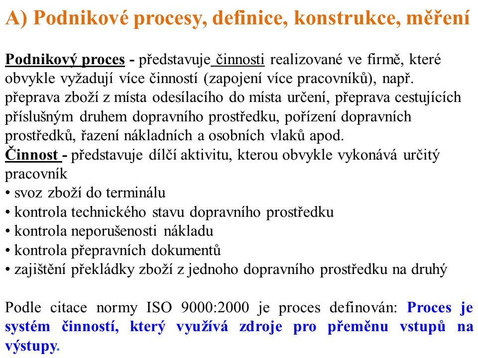 A) Podnikové procesy, definice, konstrukce, měření