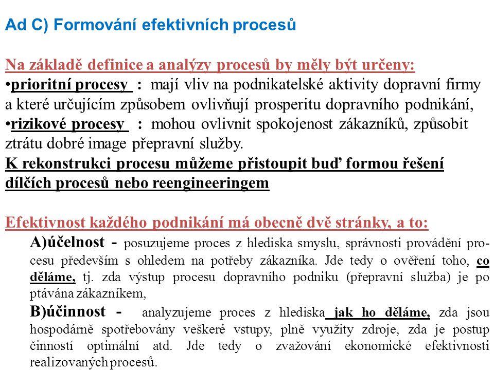 Ad C) Formování efektivních procesů