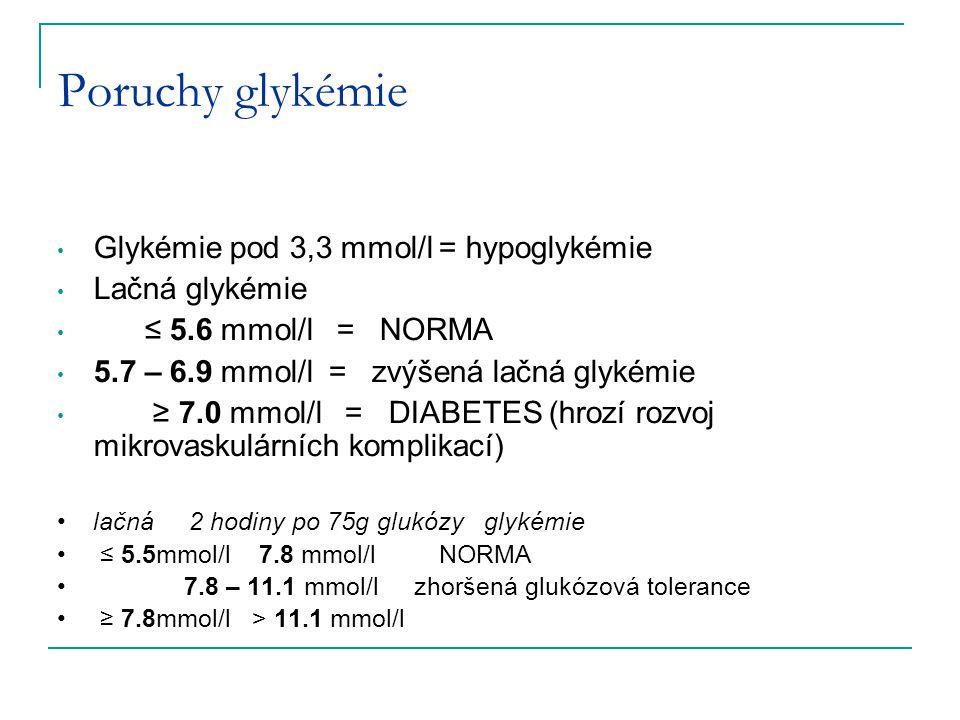 Poruchy glykémie Glykémie pod 3,3 mmol/l = hypoglykémie Lačná glykémie