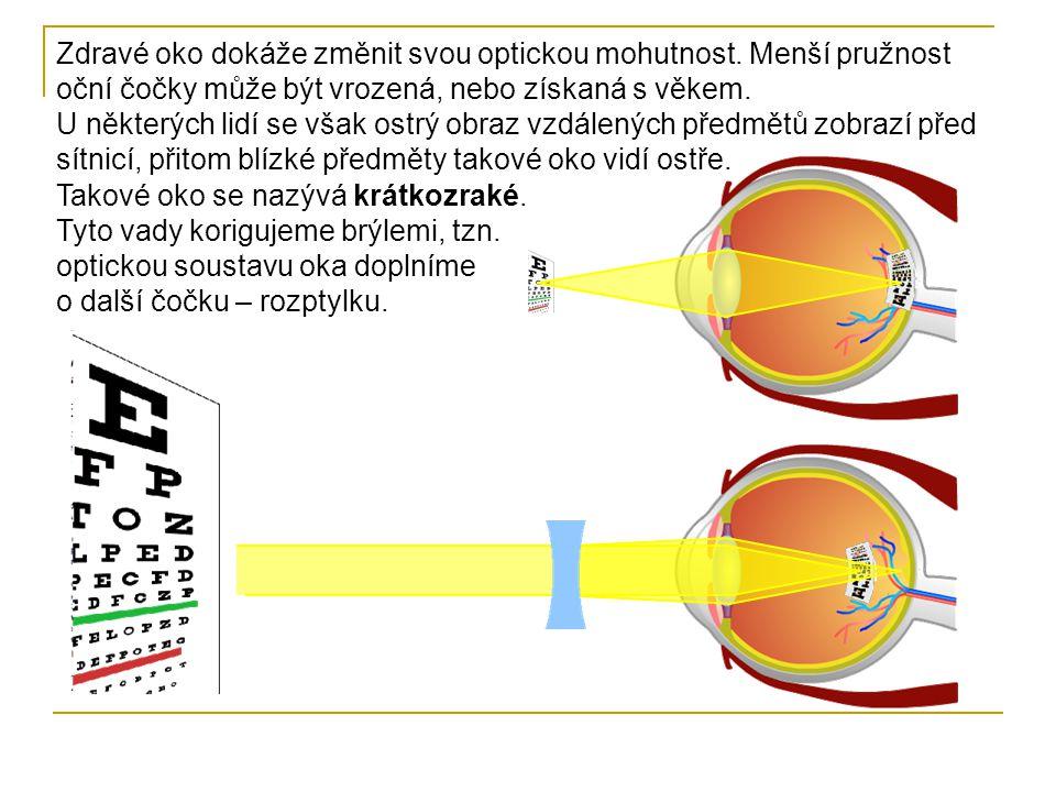 Zdravé oko dokáže změnit svou optickou mohutnost