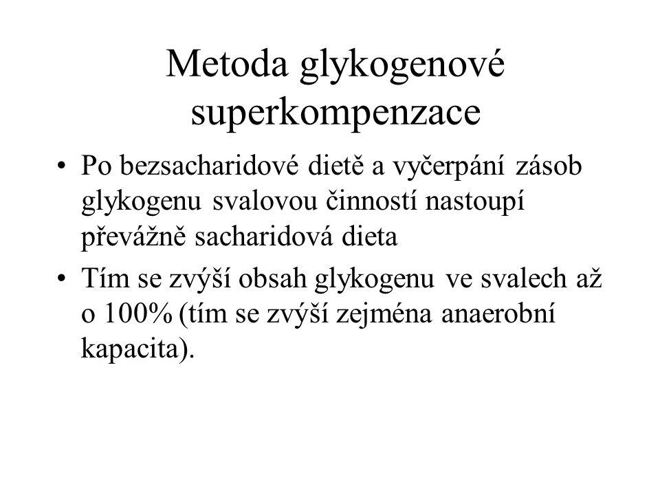 Metoda glykogenové superkompenzace