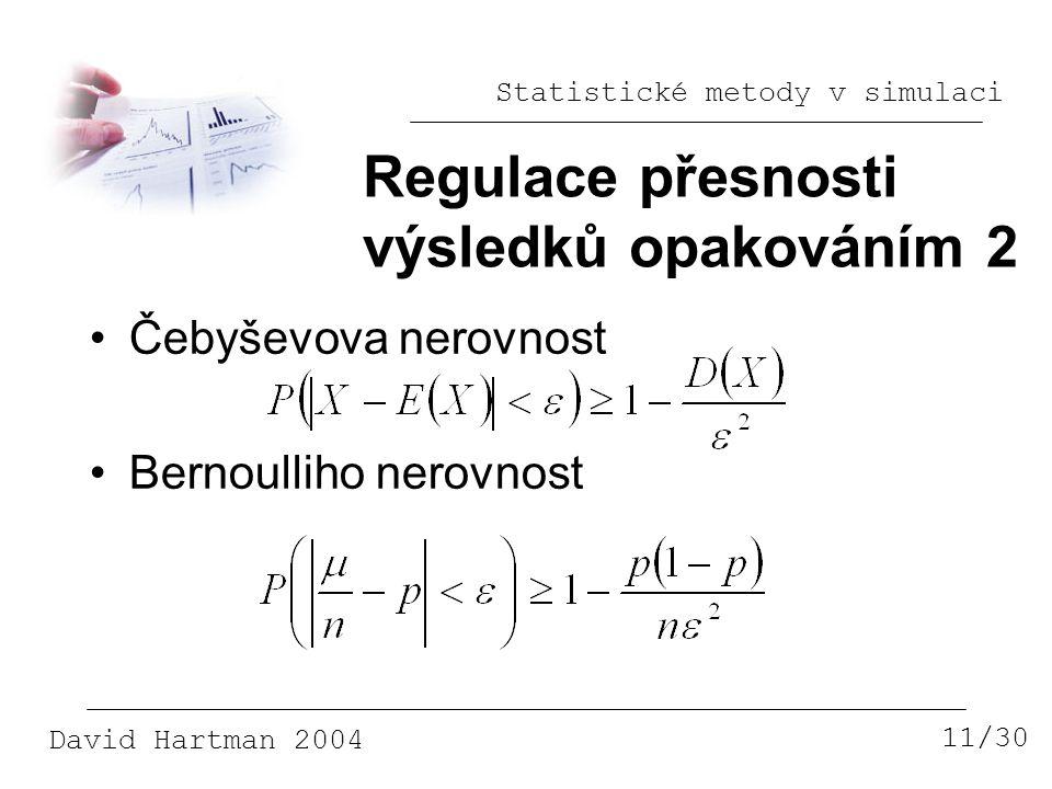 Regulace přesnosti výsledků opakováním 2 Čebyševova nerovnost