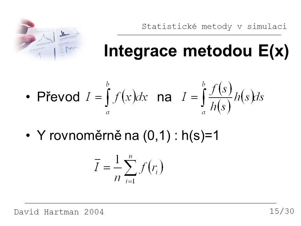 Integrace metodou E(x)