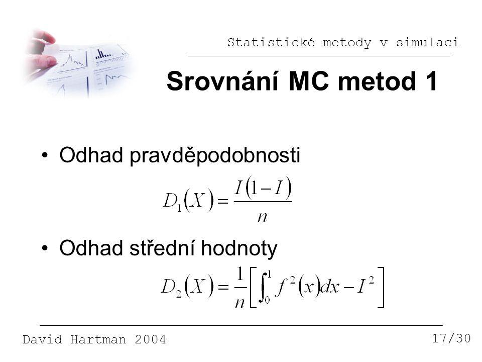 Srovnání MC metod 1 Odhad pravděpodobnosti Odhad střední hodnoty
