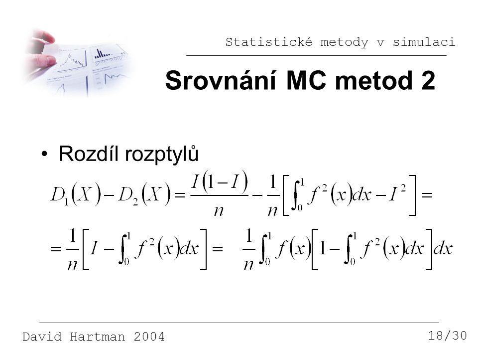 Srovnání MC metod 2 Rozdíl rozptylů Statistické metody v simulaci