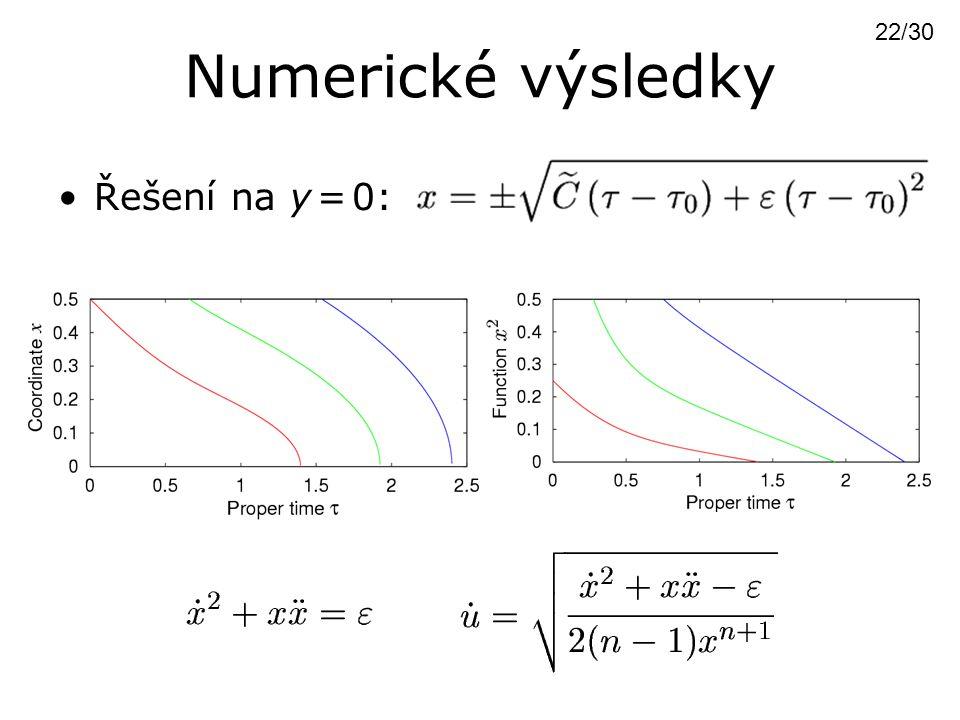 Numerické výsledky 22/30 Řešení na y = 0: