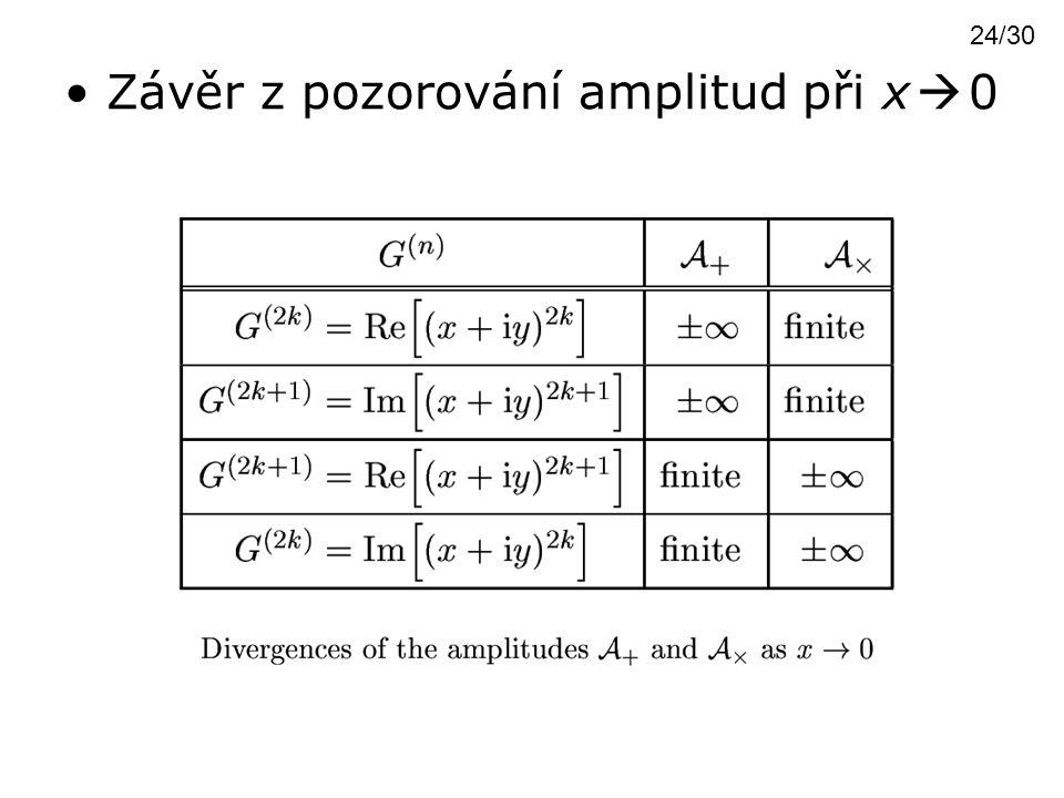 Závěr z pozorování amplitud při x  0