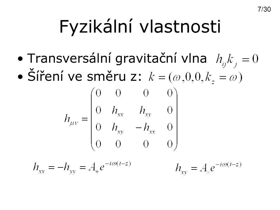 Fyzikální vlastnosti Transversální gravitační vlna Šíření ve směru z: