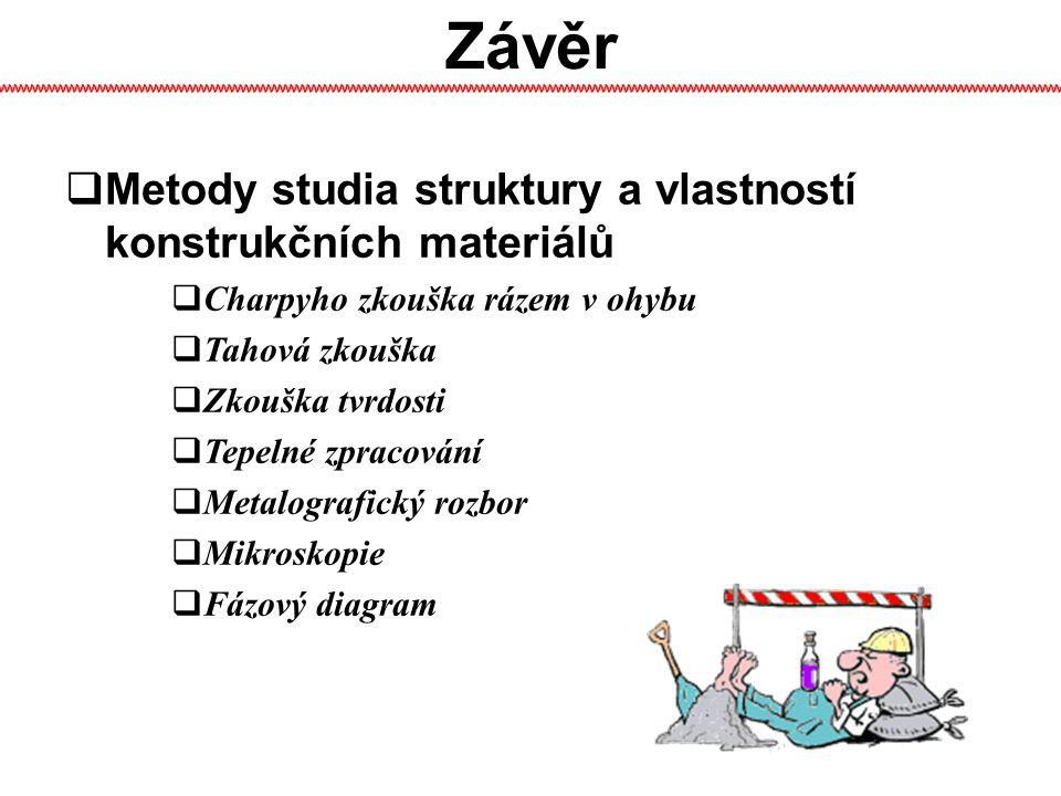 Závěr Metody studia struktury a vlastností konstrukčních materiálů