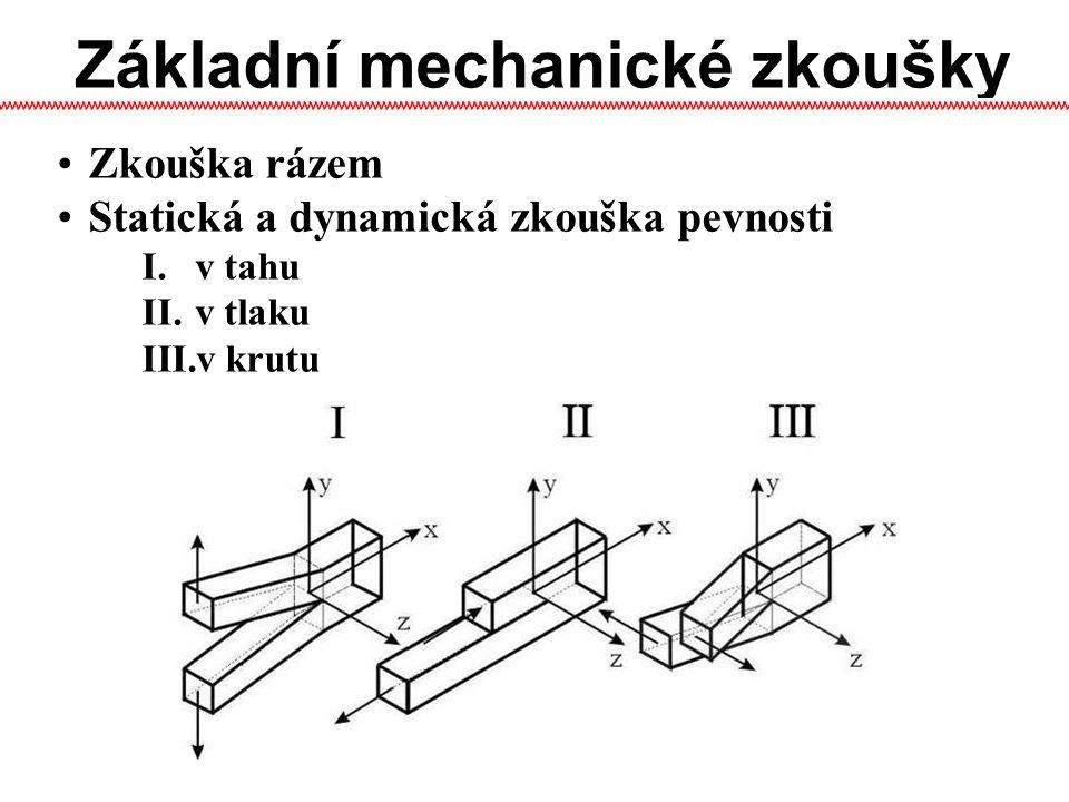 Základní mechanické zkoušky
