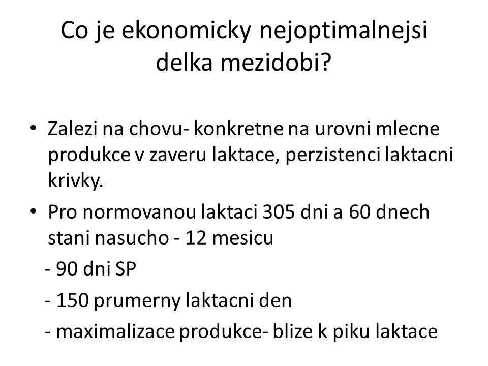 Co je ekonomicky nejoptimalnejsi delka mezidobi