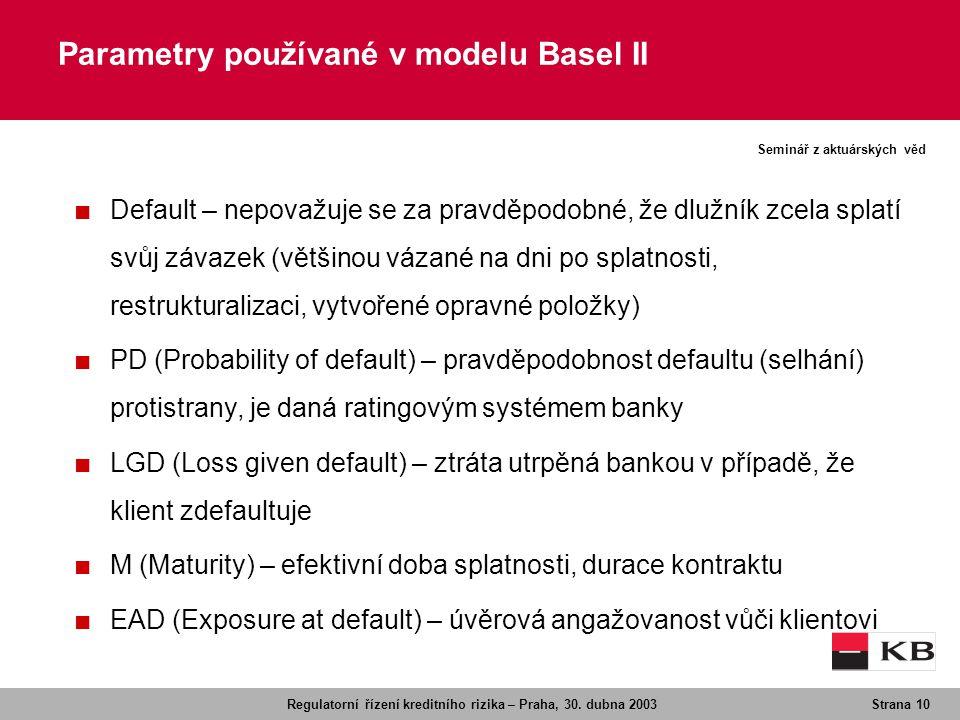 Parametry používané v modelu Basel II