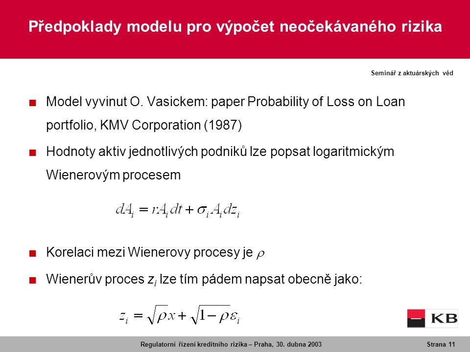 Předpoklady modelu pro výpočet neočekávaného rizika