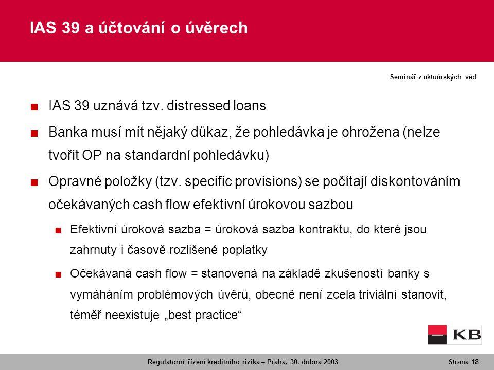 IAS 39 a účtování o úvěrech