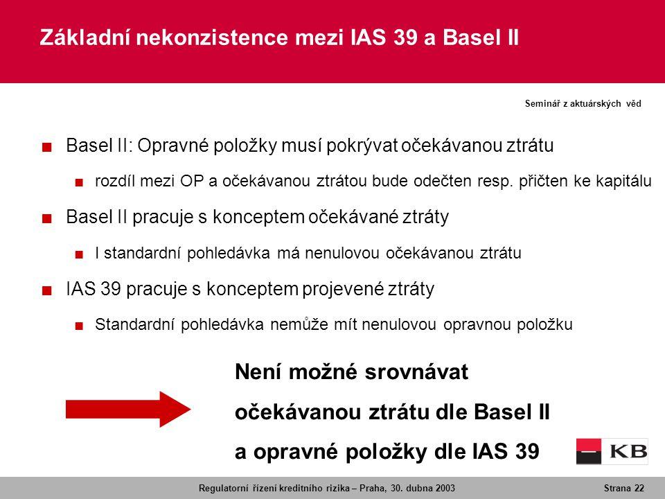 Základní nekonzistence mezi IAS 39 a Basel II