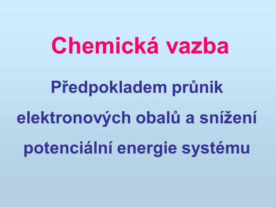 Chemická vazba Předpokladem průnik elektronových obalů a snížení potenciální energie systému