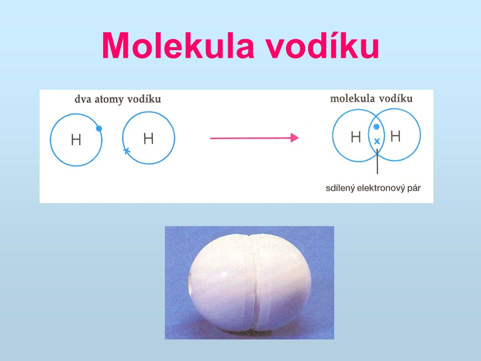 Molekula vodíku
