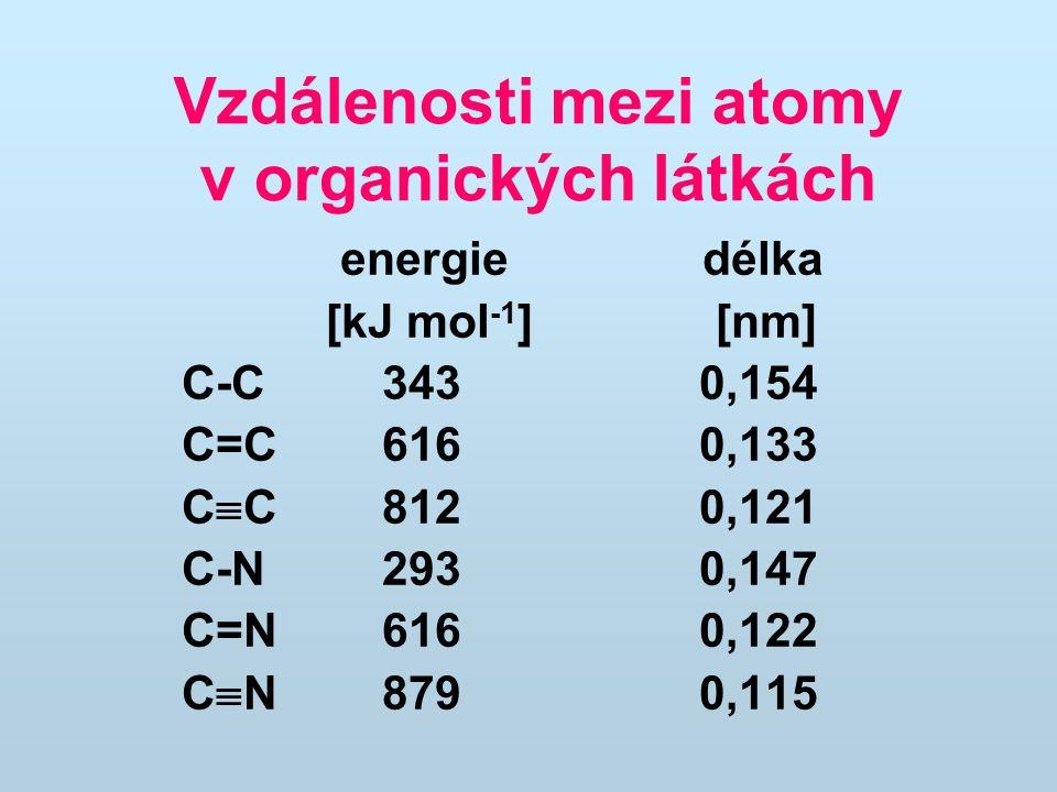Vzdálenosti mezi atomy v organických látkách
