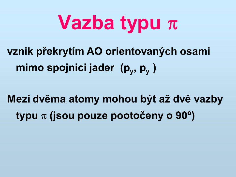 Vazba typu  vznik překrytím AO orientovaných osami mimo spojnici jader (py, py )