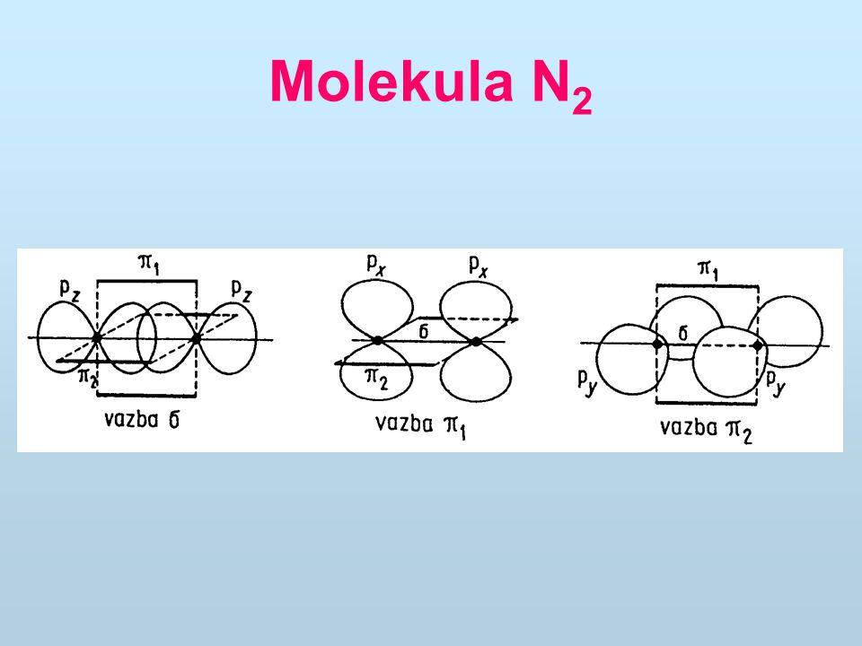 Molekula N2