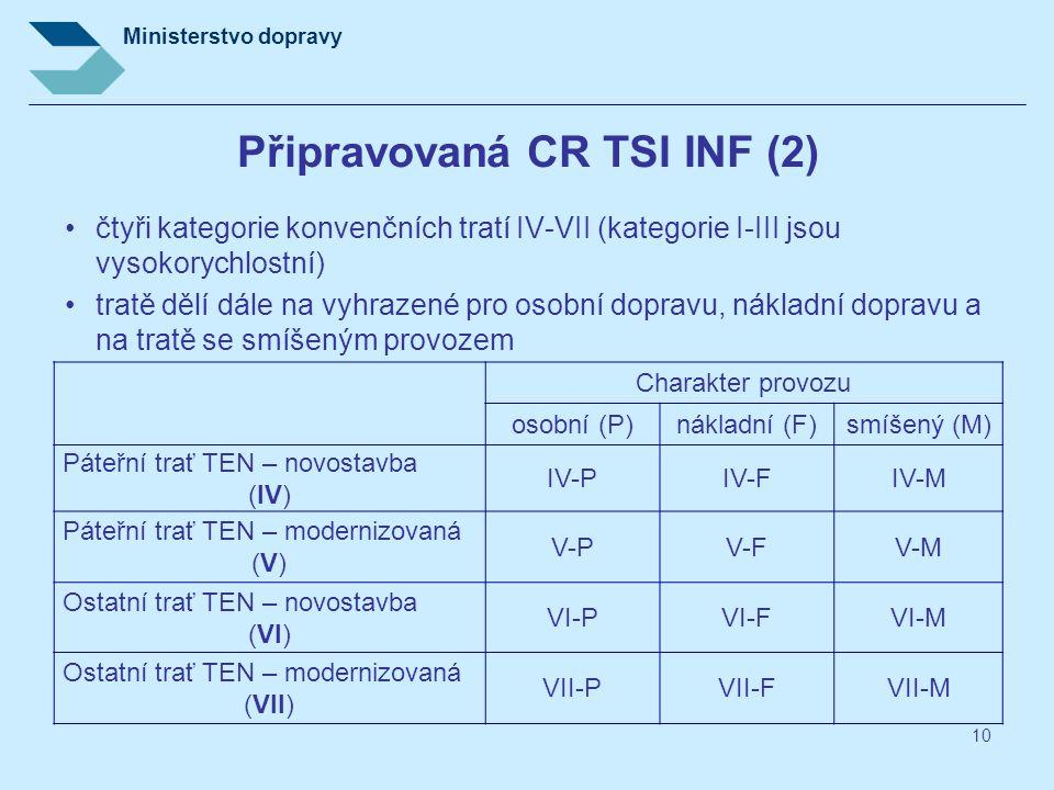 Připravovaná CR TSI INF (2)